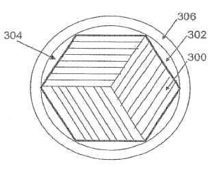 Conductores flexibles compactos, de gran amperaje, que contienen cintas superconductoras de alta temperatura.
