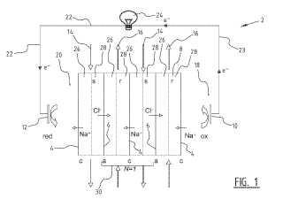 Dispositivo y método para realizar un procedimiento de electrodiálisis o uno de electrodiálisis inversa.