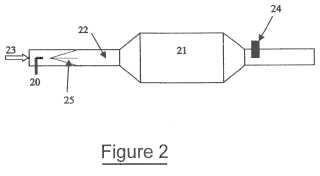 Procedimiento de inyección de un agente reductor en una línea de escape.