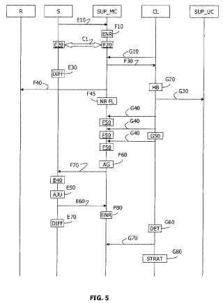 Procedimiento de difusión de datos mediante una fuente multicast con difusión de un identificador de la estrategia de difusión en un canal de señalización multicast.