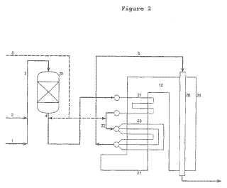 Procedimiento y aparato para la preparación de gas de síntesis.
