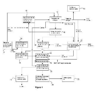 Método y sistema integrado para producir energía eléctrica y un fertilizante.