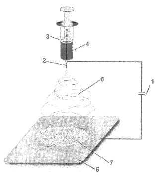 Procedimiento para producir nano y mesofibras a través de un proceso de electrohilado de dispersiones coloidales.