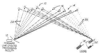 Método de asignación de recursos en un sistema de diversidad de satélites.