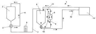 Procedimiento de fabricación farmacéutica para calentar suspensiones estériles de glucocorticoides.