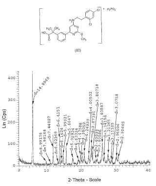 Sal de dihidrógeno-fosfato de un antagonista del receptor D2 de prostaglandina.