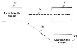 Determinación de la posición de un miembro de audiencia que tiene un monitor de medio portátil.