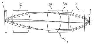 Cabezal óptico miniaturizado de alta resolución espacial y alta sensibilidad, particularmente para el diagnóstico por imagen de fluorescencia confocal fibrada.