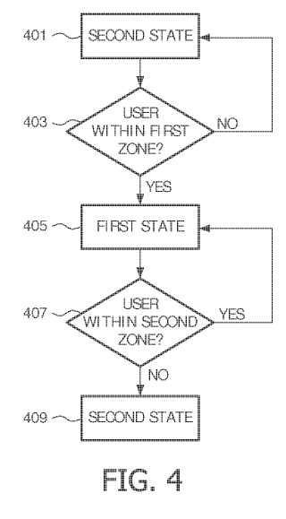 Procedimiento y aparato para el control de la situación de un dispositivo.