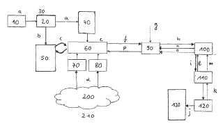 Sistema de comunicación para proporcionar servicios en función de la ubicación con definición de zonas resistente a la evolución de red.