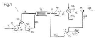 Método para la gasificación de una corriente líquida de hidrocarburos y un aparato para ello.