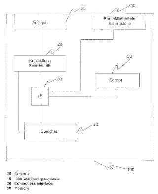 Procedimiento y sistema de comunicaciones para el control bajo autorización de una instalación de interfase sin contacto.
