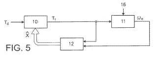 Procedimiento y controlador para controlar el par de salida de una unidad de propulsión.
