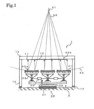 Dispositivo de medición de la posición de montaje.