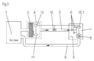 Método y dispositivo para la detección de incendios en volúmenes.