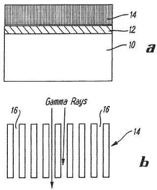 Dispositivos para obtención de imágenes de emisiones de radionucleidos.