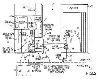 Sistema de alimentación de servicio para un avión.