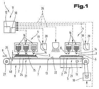 Dispositivo y procedimiento para la aplicación de gotas de fluido.
