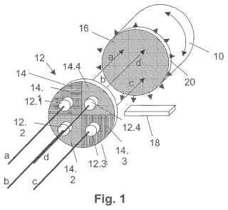 Procedimiento y dispositivo para medir el ángulo de giro de un objeto rotatorio.