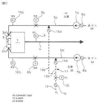 Metodo y aparato de control del suministro de oxígeno en una caldera.