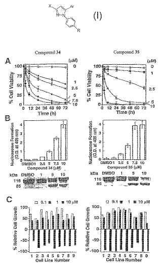 Inhibidores de la señalización de PDK-1/AKT.