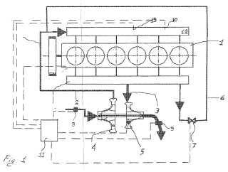 Proceso para la determinación del caudal de combustible correcto para el motor de un vehículo para llevar a cabo pruebas de diagnóstico.