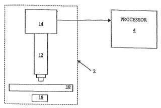 Extracción de partículas para microscopio de flujo automático.