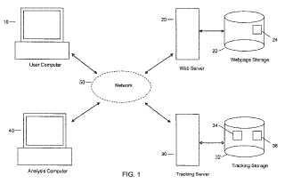 Método y medio para el rastreo remoto de la interacción de un usuario con una página web.