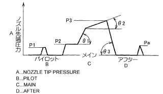 Procedimiento para la inyección de combustible en un inyector de combustible.