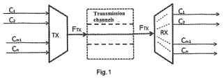 Método para la multiplexación y demultiplexación de datos digitales de una pluralidad de fuentes con una capacidad nominal asignada.