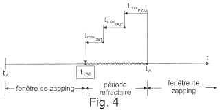 Procedimiento de difusión de un flujo de transporte de audio/vídeo numérico en paquetes, especialmente para difusión por línea xDSL.