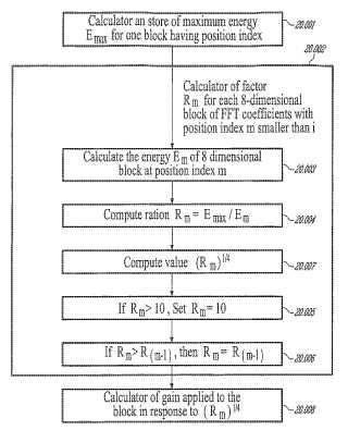 Conmutación del modo de codificación ACELP a TCX.