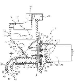 Dispositivo de mezclado que comprende un nervio de rotor.