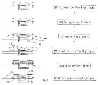 Sistema de transporte y procedimiento de transporte para piezas en bruto.