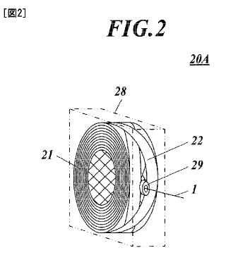 Configuraciones de empaquetado de cable.