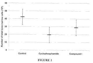 Sales de ácido 3-pentilfenilacético y usos farmacéuticos de las mismas.