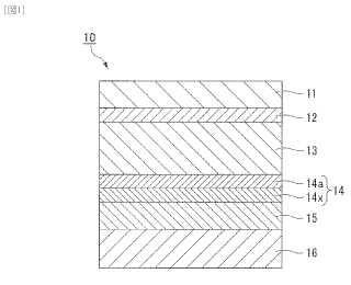 Material de embalaje para una batería de litio y método de fabricación del mismo.