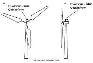 Planta de energía eólica con baliza de señalización aérea.