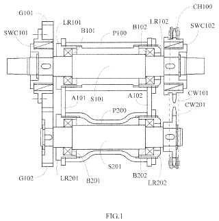 Dispositivo de transmisión ensamblado con entrada direccional de doble rotación y salida direccional de rotación constante.