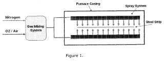 Método para galvanizar una banda de acero en una línea de galvanización en caliente de templado continuo.
