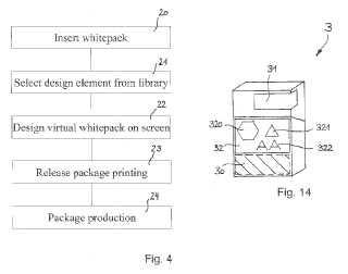 Aparato y método para proporcionar un recipiente con un diseño de superficie personalizado.