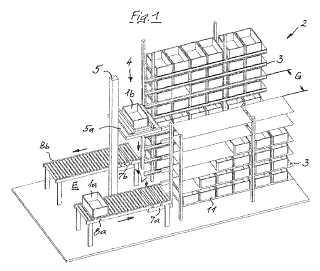 Procedimiento y sistema para el almacenamiento y la recuperación de recipientes.