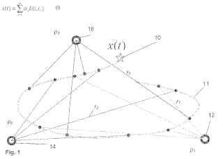 Procedimiento y dispositivo para la localización de objetos.