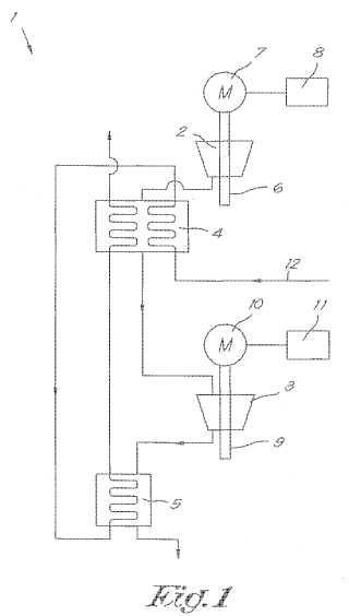 Procedimiento de recuperación de energía al comprimir un gas con un compresor.