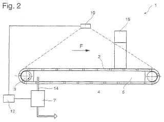 Dispositivo de transporte con sistema de vacío para un dispositivo de mecanizado.