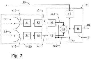 Sistema de comunicación con un receptor de diversidad que funciona con modulación adaptativa.