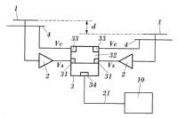 Dispositivo y sistema de medición de un campo electroestático externo, y sistema y procedimiento de detección de tormentas.