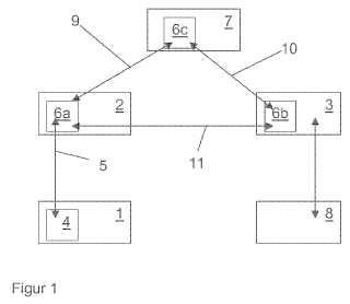 Procedimiento y sistema para la gestión de datos, y un programa informático correspondiente y un medio de almacenamiento correspondiente legible por ordenador.
