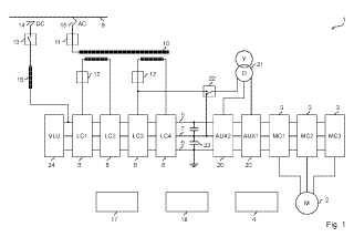 Sistema de convertidor de corriente así como procedimiento para operar un sistema de convertidor de corriente.