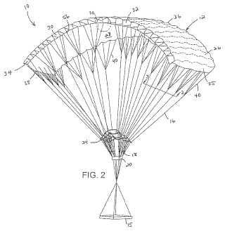 Deslizador retenido de múltiples ojales para paracaídas.